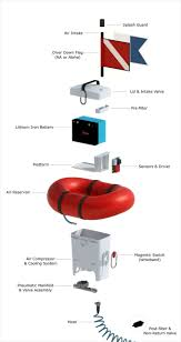 Dive Flag Australia Airbuddy Explore The Underwater With Tankless Dive Gear By