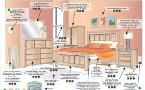 Washington how do bed bugs travel images Bed bugs learn what to do washington hospitality association jpg