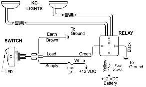 1987 wrangler wiring diagram wiring diagram simonand