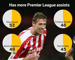 Peter Crouch Meme - peter crouch has been involved in more premier league goals than