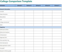 Forecast Spreadsheet Template Comparison Spreadsheet Template Empeve Spreadsheet Templates
