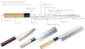 knifes best japanese knives reviews japanese kitchen knives best