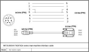 fx 50du cab0 connect f940 f930 f920 to fx0 fx2n series 10m fx