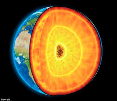 Oklahoma How Fast Does The Earth Travel Around The Sun images Earth 39 s inner core spins in an eastward direction at a faster rate jpg