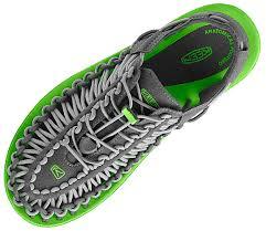 Dr Comfort Footwear Australia Keen Footwear