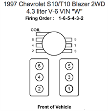 solved whats the spark plug wire diagram for a 1997 chevy fixya