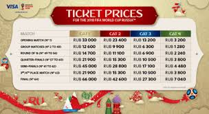 russia world cup cities map russia world cup travel guide how can i get the best tickets and