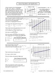 Graphing Linear Functions Worksheet Pdf Linear Motion Equations Jennarocca