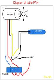 wiring diagrams air conditioner wiring diagram capacitor ac