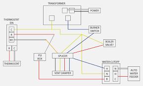 audeze el 8 wiring diagram gmc fuse box diagrams