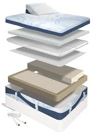 Full Size Bed And Mattress Set Bedroom Bring Your Sleep Feel Comfort With Solstice Mattress