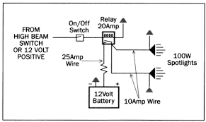 wiring tips using relays offroaders com