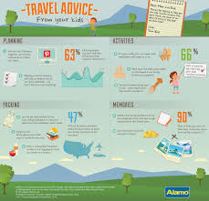 Travel Advice images Infographic travel advice from your kids taking the kids jpg