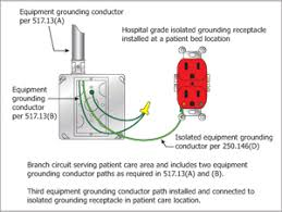 ig receptacles in patient care areas ec mag