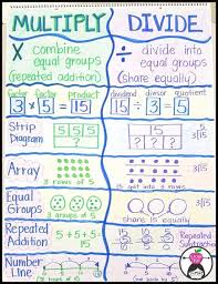 best 25 division ideas on pinterest teaching division division