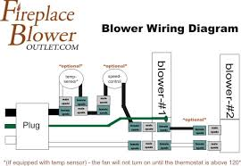 wiring diagram u2013 fireplace blower outlet com