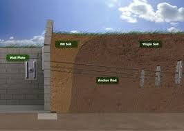 Bowing Basement Wall by Trusted Affordable Bowing Basement Wall Repair In Atlanta
