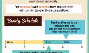 What Does Light Colored Stool Mean What U0027s Your Telling You Daily Infographic
