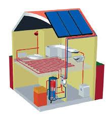 caldaia a pellet per riscaldamento a pavimento riscaldamento casa economico