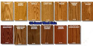 what of stain should i use on my kitchen cabinets staining wood 7 tips to get darker richer finish