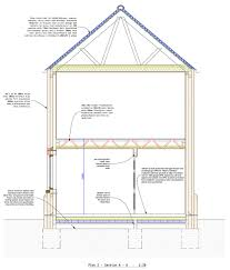 building regulations archiwildish chartered architectural