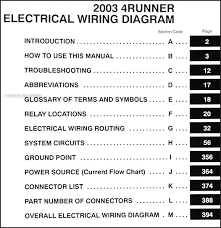 toyota hilux ignition wiring diagram 1993 toyota pickup radio