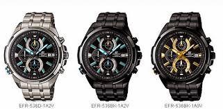 Jam Tangan Casio Remaja jam tangan casio wanita harga jualan jam tangan wanita