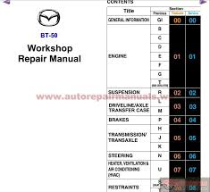 pdf manual 2004 mazda 6 repair manual 100 images 665 best