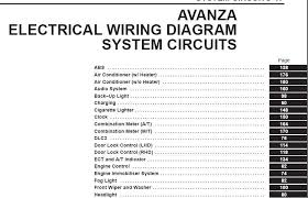 toyota avanza 2007 wiring diagram end 8 9 2016 12 23 pm