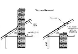 cost to remove a chimney in the united kingdom