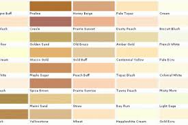 color paint samples sherwin williams paints fundamentally neutral