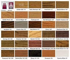 duraseal premium wood floor finishes meze