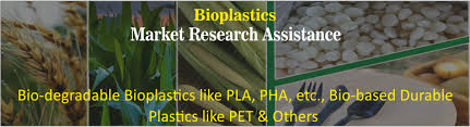 bioplastic research paper bioplastics market research u2013 biodegradable plastics biopolymers