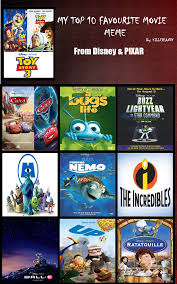 Pixar Meme - my top 10 favorite disney pixar movies by skullzproductions on