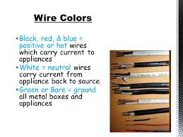 nonmetallic sheathed cable copper or aluminum wire covered with