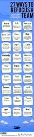 93 best leadership communication skills images on pinterest