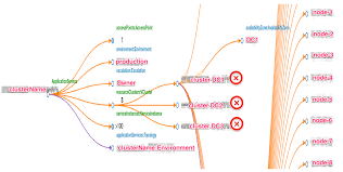 Elastic Search Mapping Elasticsearch Cluster Lifecycle At Ebay
