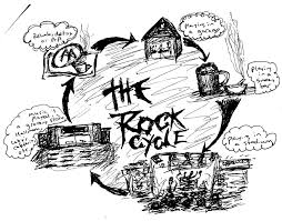 unique rock cycle coloring page 74 for coloring pages for kids