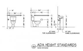Handicap Vanity Height Ada Vanity Dimensions Ada Bathroom Sinks If You Use The Dimensions