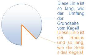 fläche kreis formel volumen kegel oberfläche eines kegels volumen und
