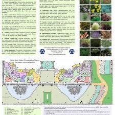 Home Garden Design Software Free Download Home And Landscape Design Software Free Download Awesome Best 25