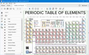 Element Table Printable Layered Periodic Table Pdf