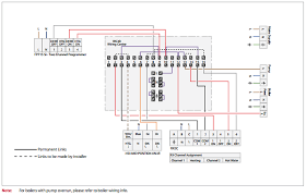 central heating wiring diagrams danfoss 3 port mid position