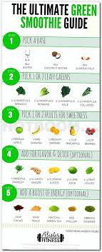 Challenge Properly 30 Day Challenge To Lose Weight Candida Diet Meals How