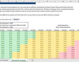 best excel budget spreadsheet for beginners and experts alike