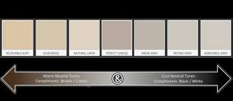 best interior paint color to sell your home interior paint colors to sell your home ideal paint colors for
