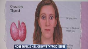 Broda Barnes Test Thyroid Cure Permanently With In 7 Days You U0027ll Notice A