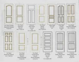 New Interior Doors For Home Interior Home Doors Contemporary Interior Doors For Home Home