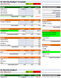 bi weekly budget template an easy way to plan a budget