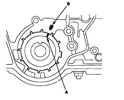2001 honda civic timing belt tensioner just changed the timing belt on a 2004 honda civic 1 7 engine